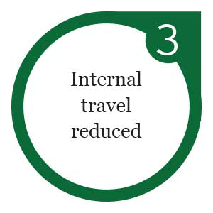 Future of Business Travel insight 6 - Internal travel reduced