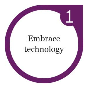 Future of Business Travel insight 7 - Embrace technology