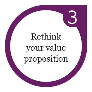 Future of Business Travel insight 9 - Rethink your value proposition