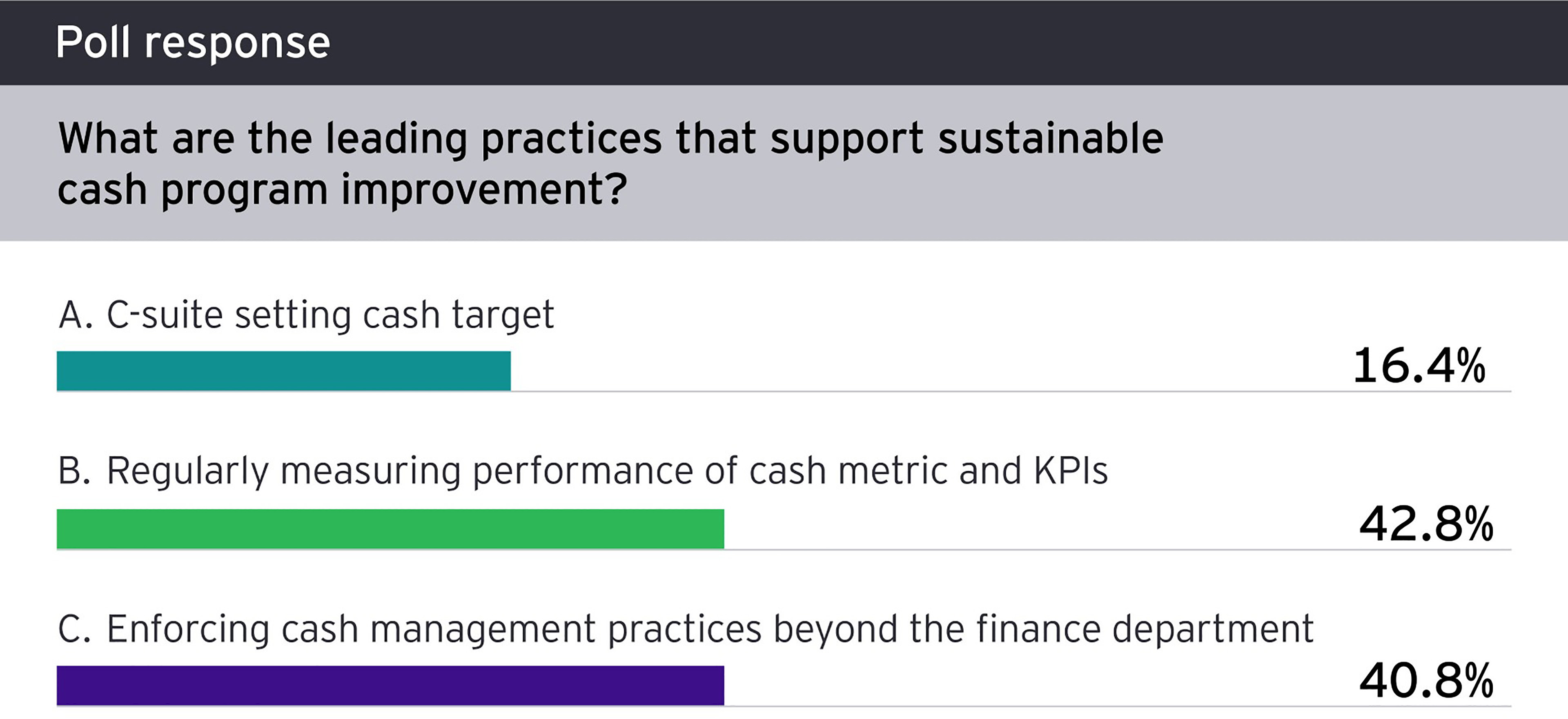 EY - Sustainable cash program improvement