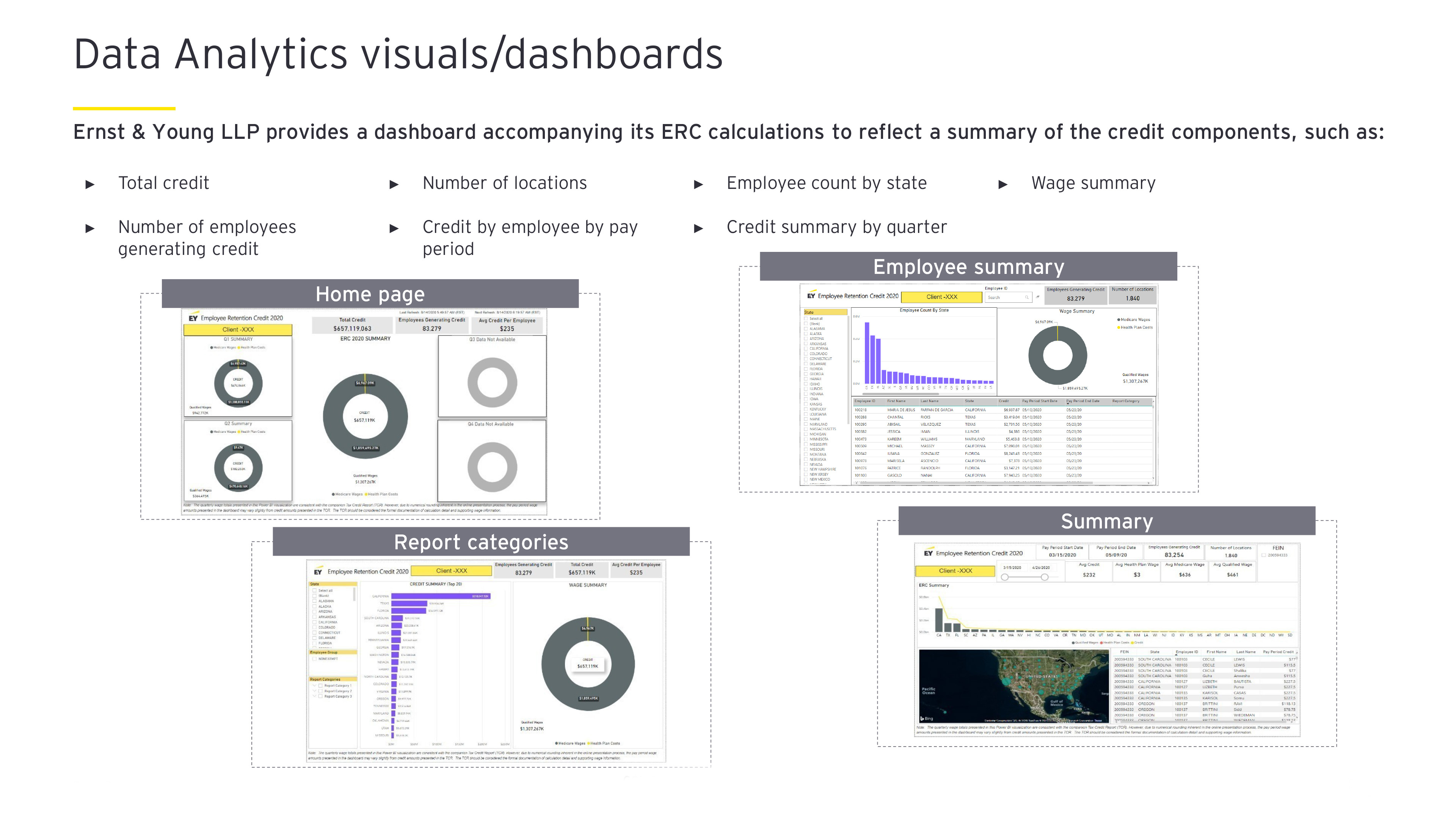 Data Analytics visuals/dashboards
