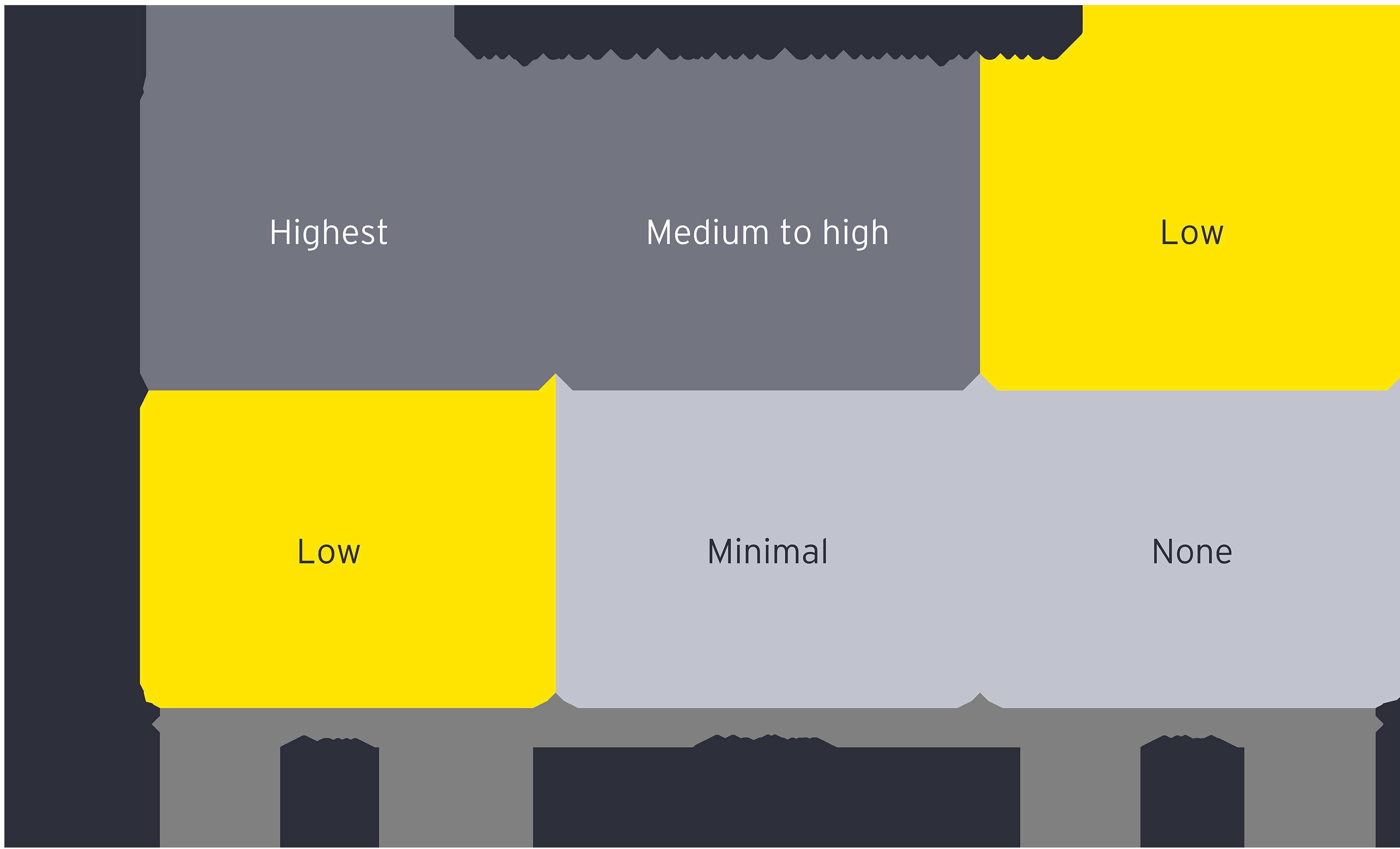 impact tariffs firm profits