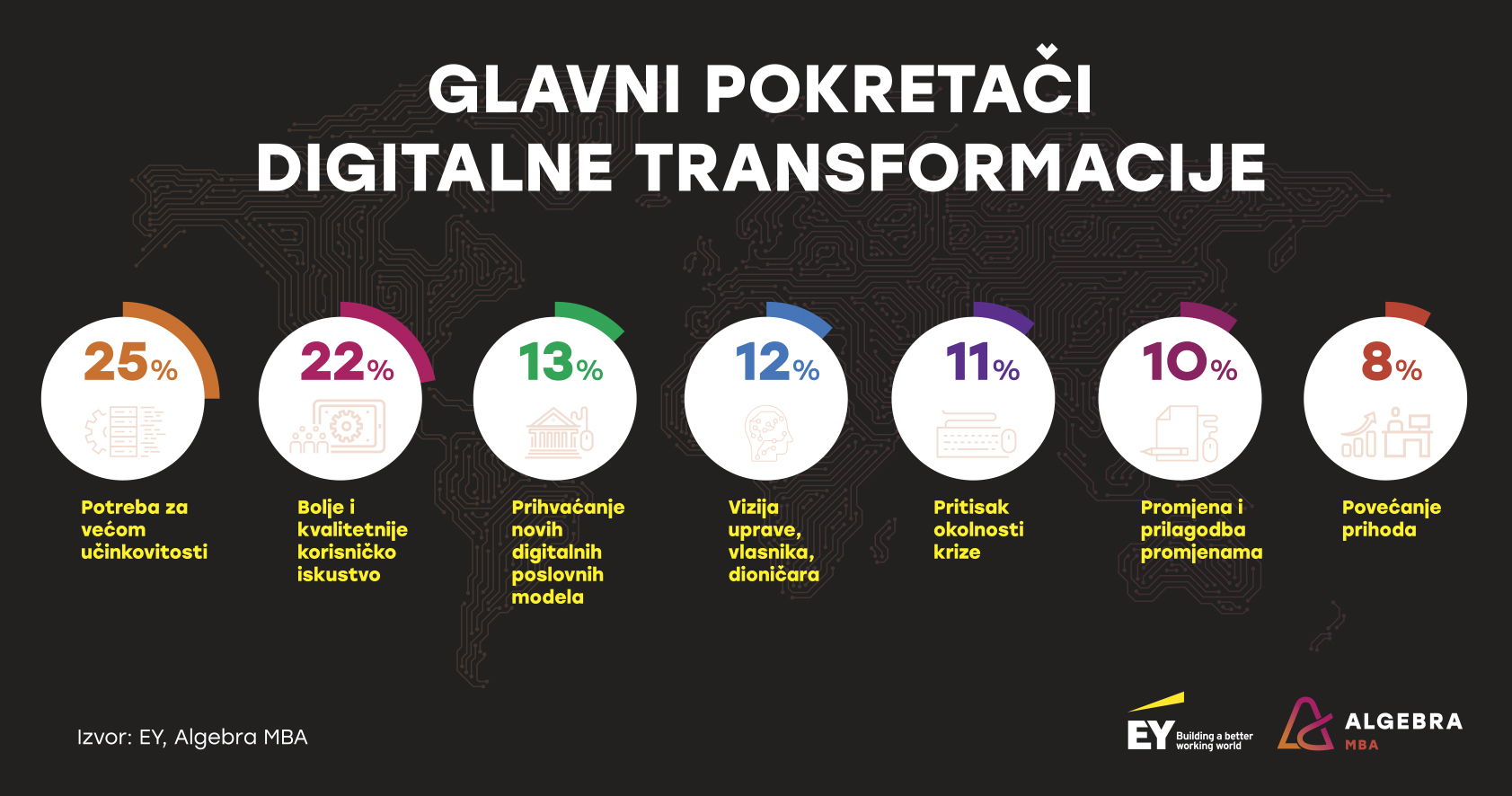 infografika_EY_1.ai