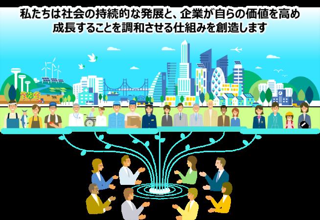 民間企業19社で構成する「ESG情報開示研究会」の発足と参画について(Image)