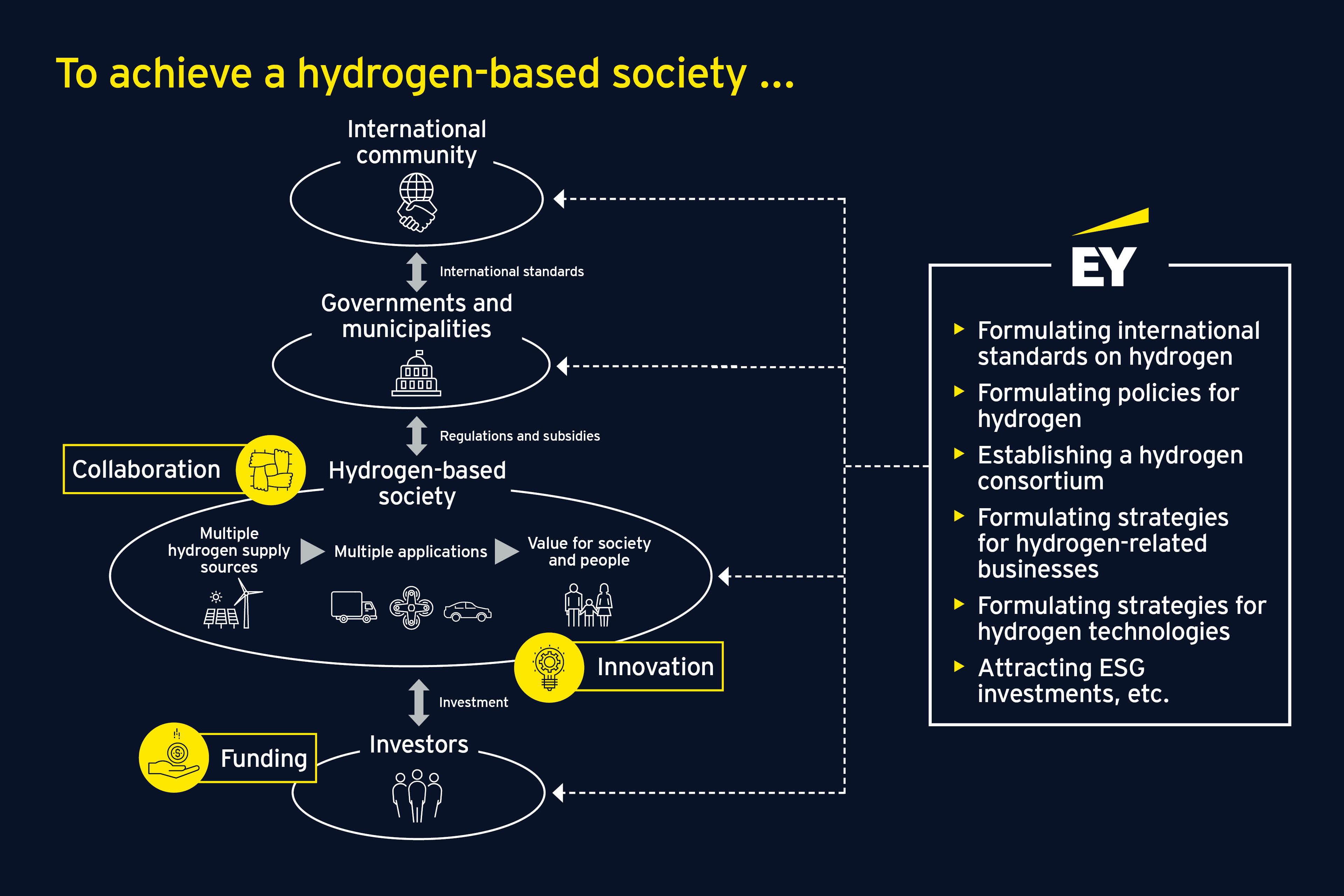 Business plan for a hydrogen energy custom critical thinking proofreading services for college