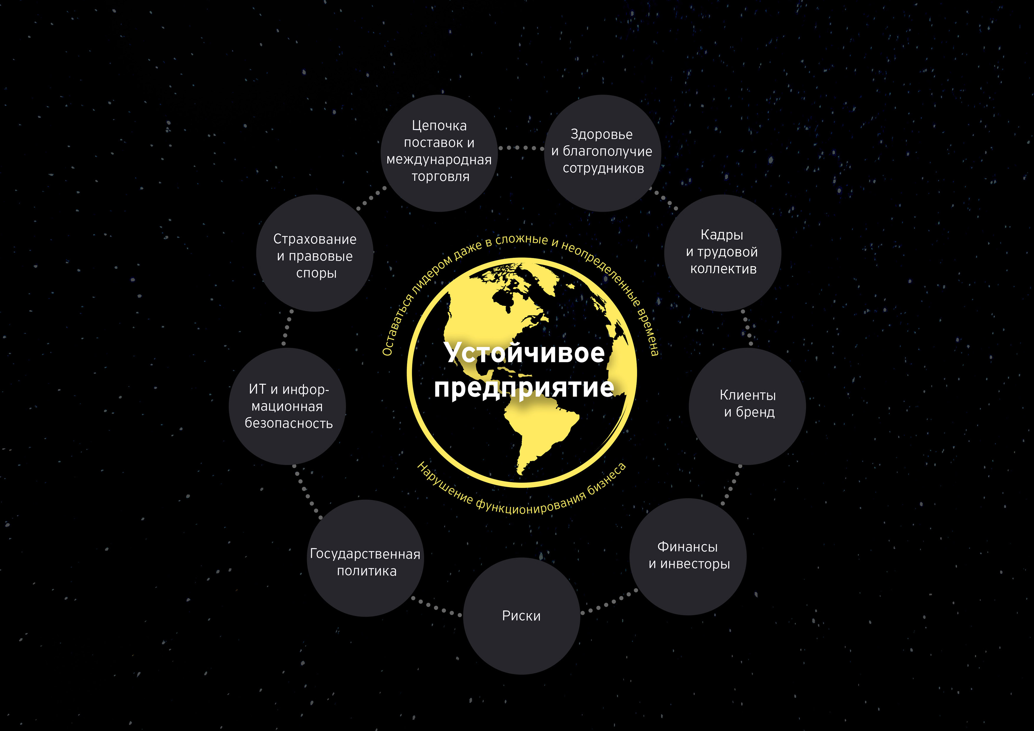 Статья о нашей системе обеспечения устойчивости бизнеса