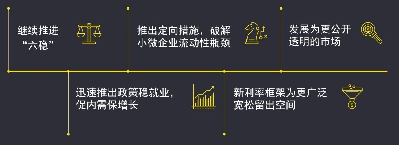 """中国正积极准备""""重新再出发"""""""